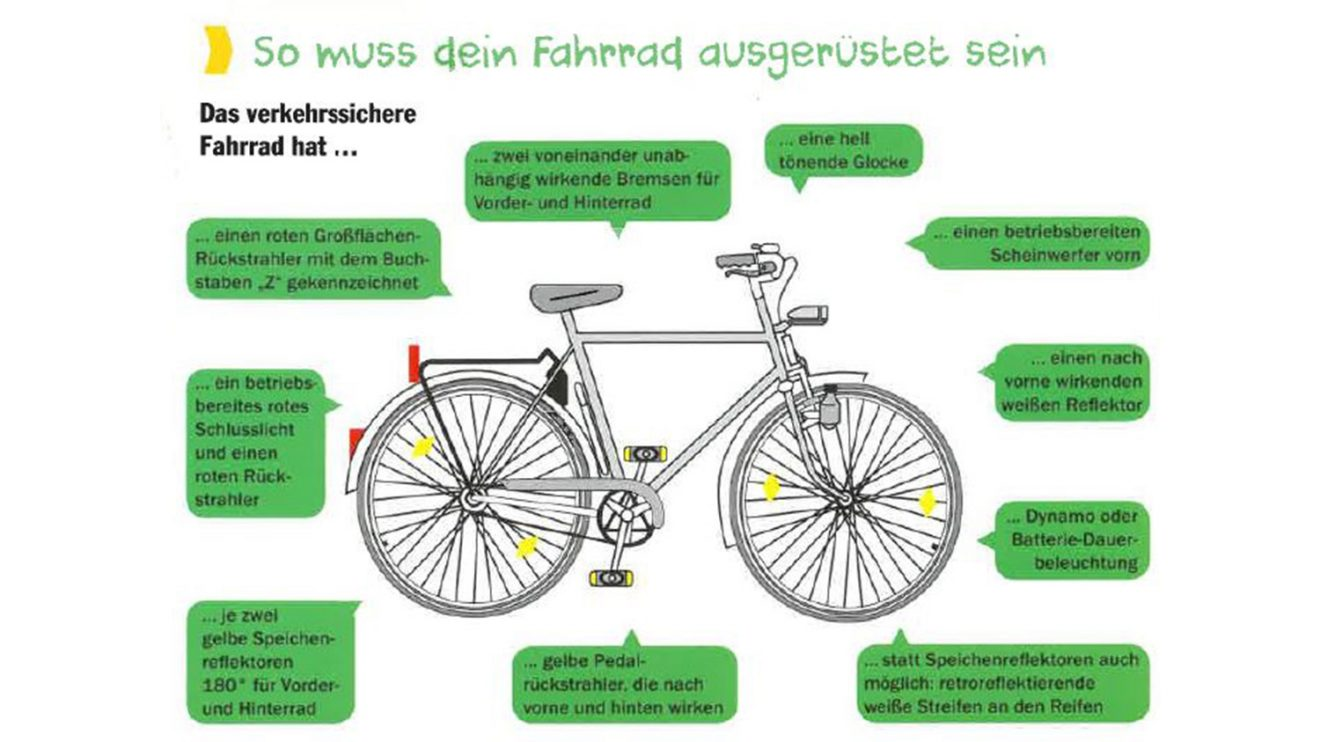 Das verkehrssichere Fahrrad. Grafik zur Veröffentlichung zur Verfügung gestellt von der Polizei Wallenhorst
